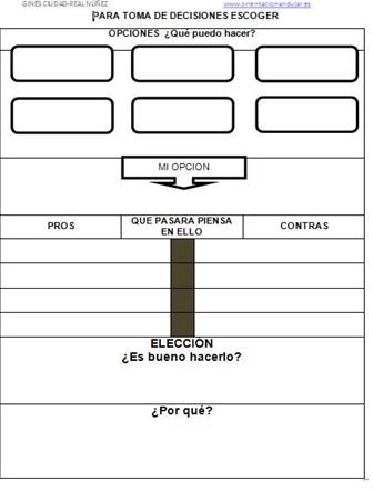 7. Organizador gráfico toma de decisiones